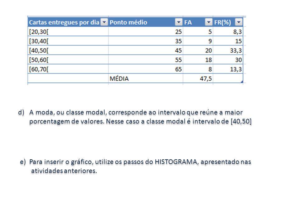 d) A moda, ou classe modal, corresponde ao intervalo que reúne a maior porcentagem de valores. Nesse caso a classe modal é intervalo de [40,50]